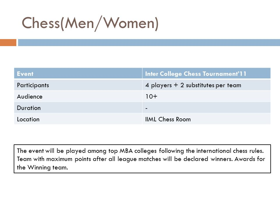 Chess(Men/Women) EventInter College Chess Tournament'11 Participants4 players + 2 substitutes per team Audience10+ Duration- LocationIIML Chess Room The event will be played among top MBA colleges following the international chess rules.