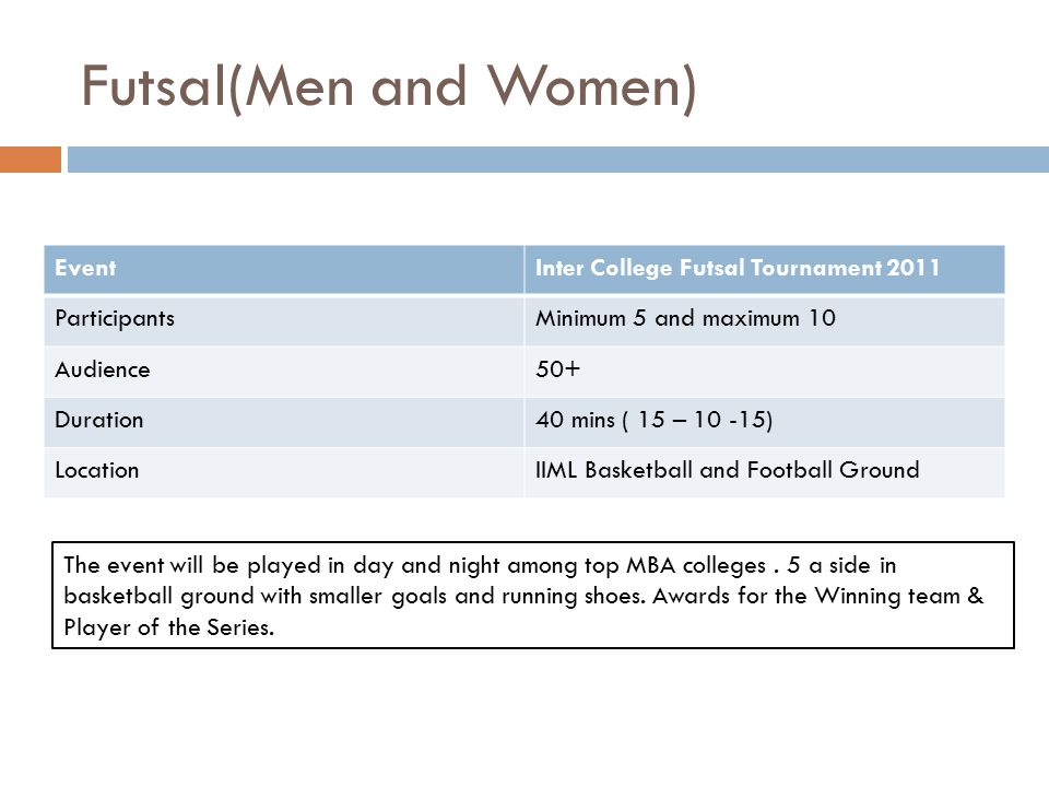 Futsal(Men and Women) EventInter College Futsal Tournament 2011 ParticipantsMinimum 5 and maximum 10 Audience50+ Duration40 mins ( 15 – 10 -15) LocationIIML Basketball and Football Ground The event will be played in day and night among top MBA colleges.