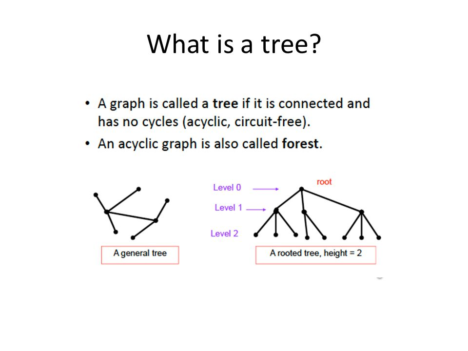 Rooted tree: recursive definition