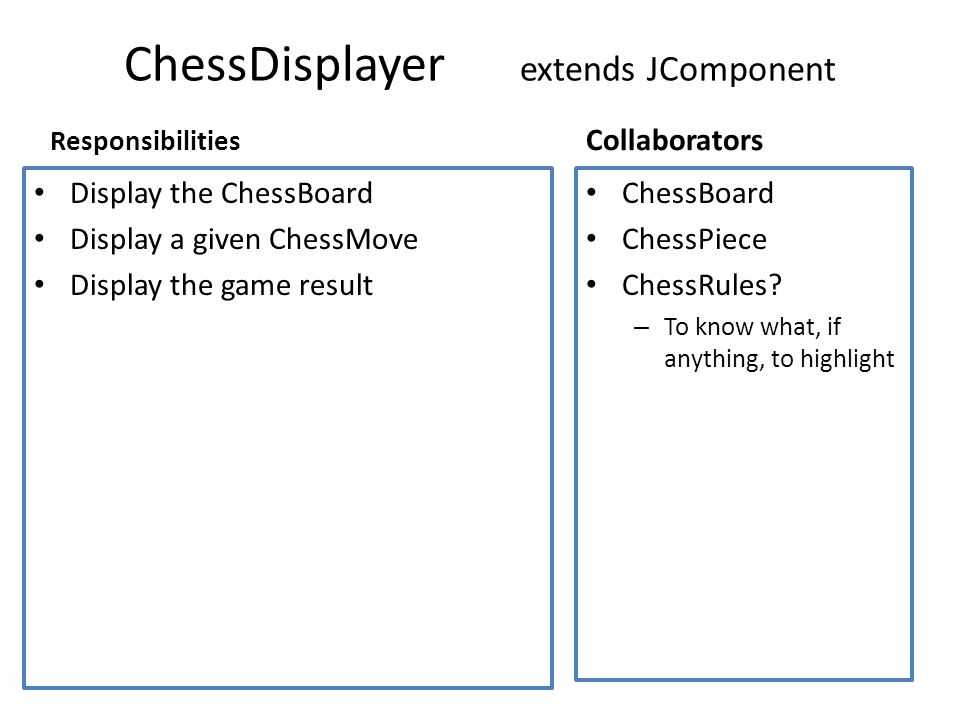 ChessDisplayer extends JComponent Responsibilities Display the ChessBoard Display a given ChessMove Display the game result Collaborators ChessBoard ChessPiece ChessRules.