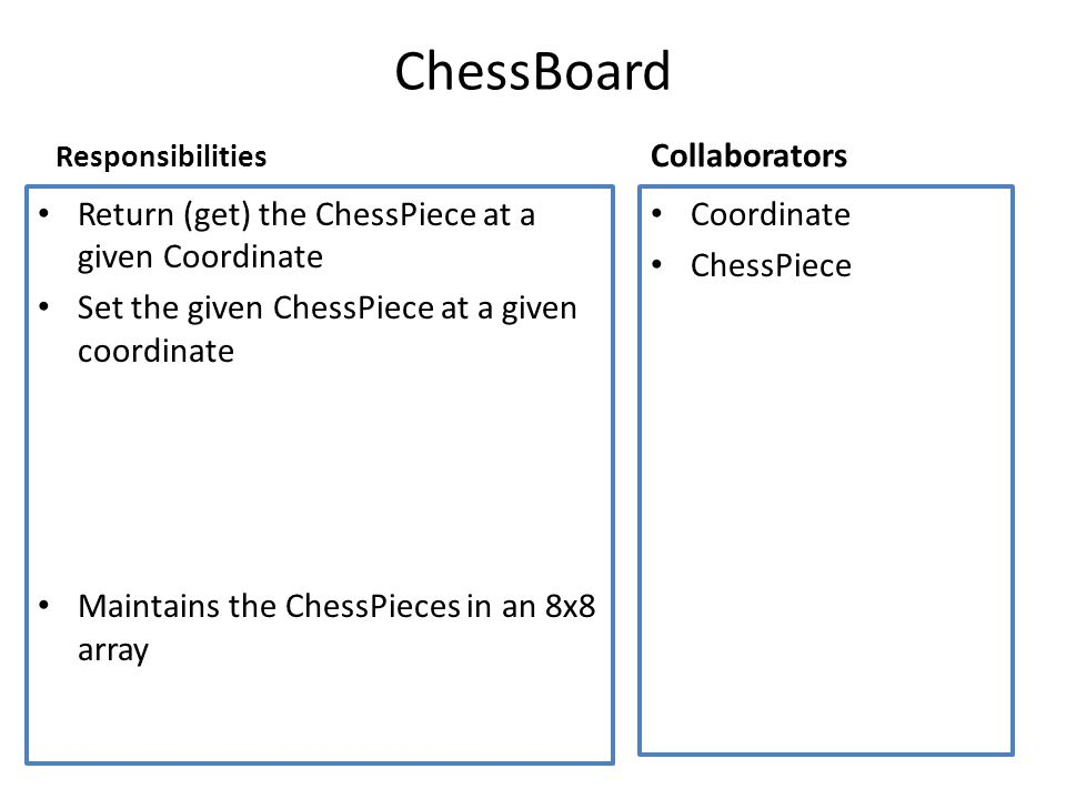 ChessBoard Responsibilities Return (get) the ChessPiece at a given Coordinate Set the given ChessPiece at a given coordinate Maintains the ChessPieces in an 8x8 array Collaborators Coordinate ChessPiece