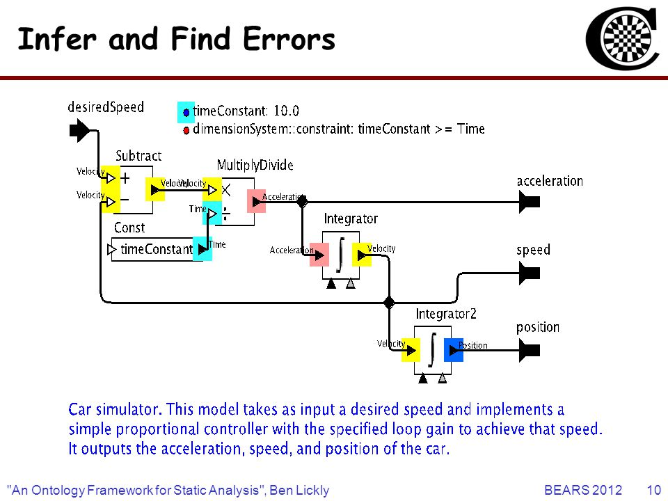 Infer and Find Errors BEARS 2012 An Ontology Framework for Static Analysis , Ben Lickly10