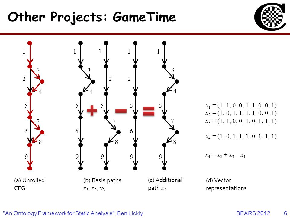 Other Projects: GameTime BEARS 2012 An Ontology Framework for Static Analysis , Ben Lickly6 (a) Unrolled CFG 1 2 3 4 5 6 7 8 9 1 2 5 6 9 1 3 4 5 6 9 1 2 5 7 8 9 (b) Basis paths x 1, x 2, x 3 1 3 4 5 7 8 9 (c) Additional path x 4 x 1 = (1, 1, 0, 0, 1, 1, 0, 0, 1) x 2 = (1, 0, 1, 1, 1, 1, 0, 0, 1) x 3 = (1, 1, 0, 0, 1, 0, 1, 1, 1) x 4 = (1, 0, 1, 1, 1, 0, 1, 1, 1) (d) Vector representations x 4 = x 2 + x 3 – x 1