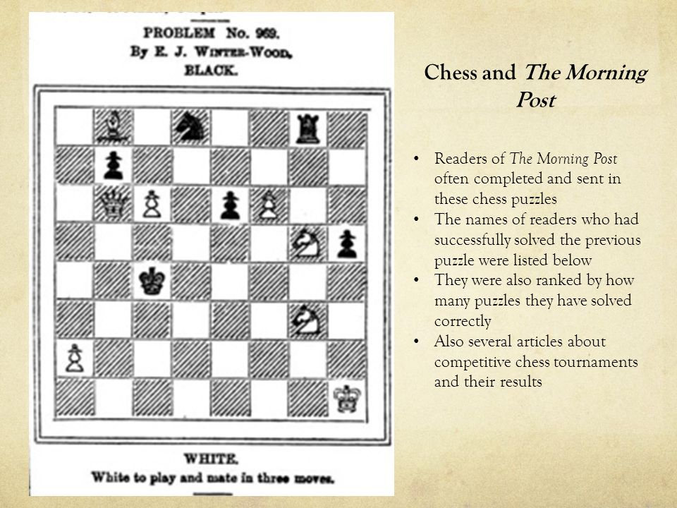 Readers of The Morning Post often completed and sent in these chess puzzles The names of readers who had successfully solved the previous puzzle were listed below They were also ranked by how many puzzles they have solved correctly Also several articles about competitive chess tournaments and their results Chess and The Morning Post