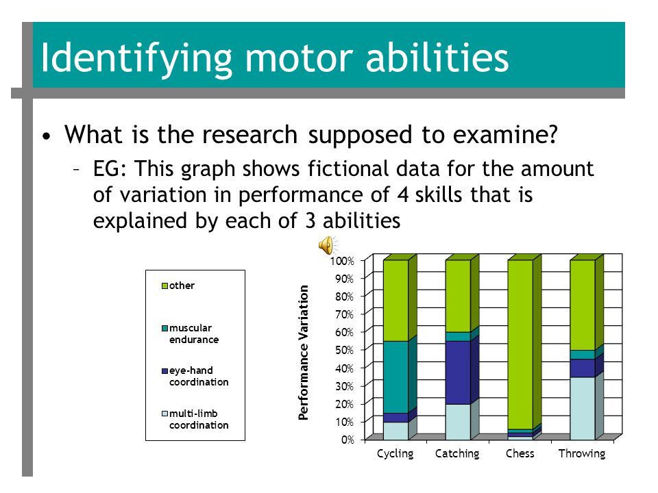 Identifying motor abilities This is pretty important, if we are to critique the idea of abilities… The notion of abilities is based mostly on research from the latter half of the 20 th century (Fleishman & Quaintance, 1984) The studies went something like this…