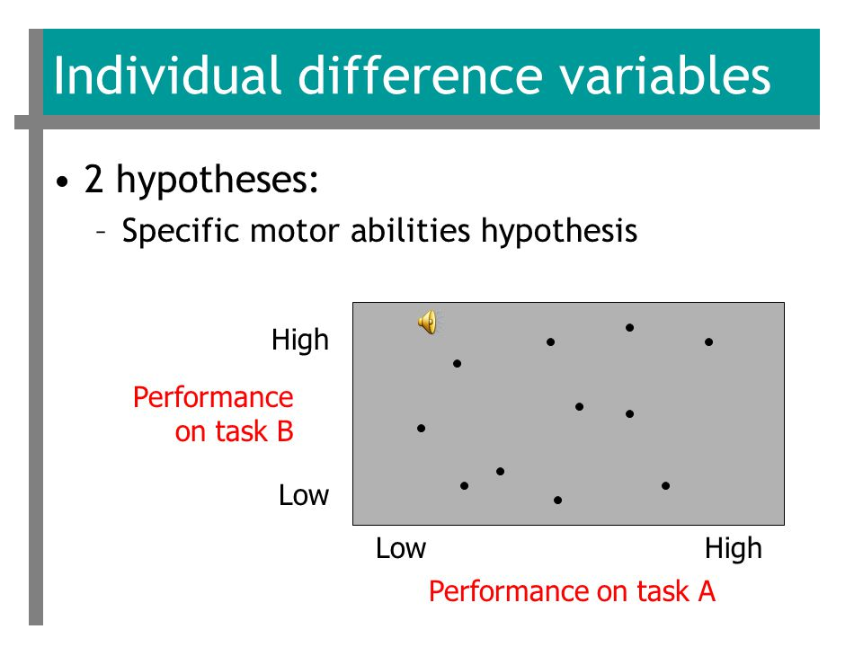 Individual difference variables 2 hypotheses: –General motor abilities hypothesis LowHigh High Low Performance on task B Performance on task A
