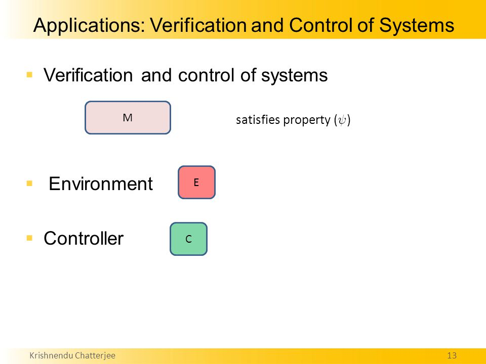 Krishnendu Chatterjee13 Applications: Verification and Control of Systems  Verification and control of systems  Environment  Controller M satisfies property ( Ã ) E C