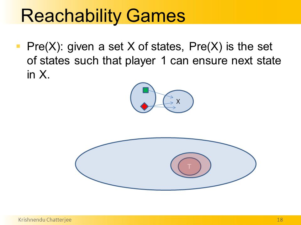 Krishnendu Chatterjee18 Reachability Games  Pre(X): given a set X of states, Pre(X) is the set of states such that player 1 can ensure next state in X.
