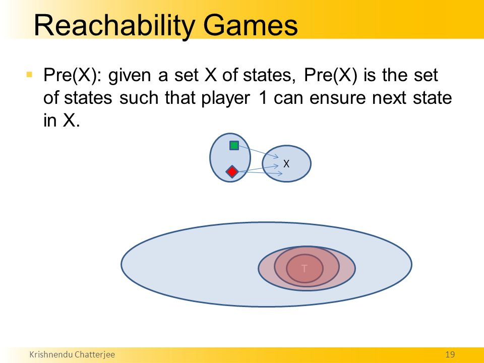 Krishnendu Chatterjee19 Reachability Games  Pre(X): given a set X of states, Pre(X) is the set of states such that player 1 can ensure next state in X.