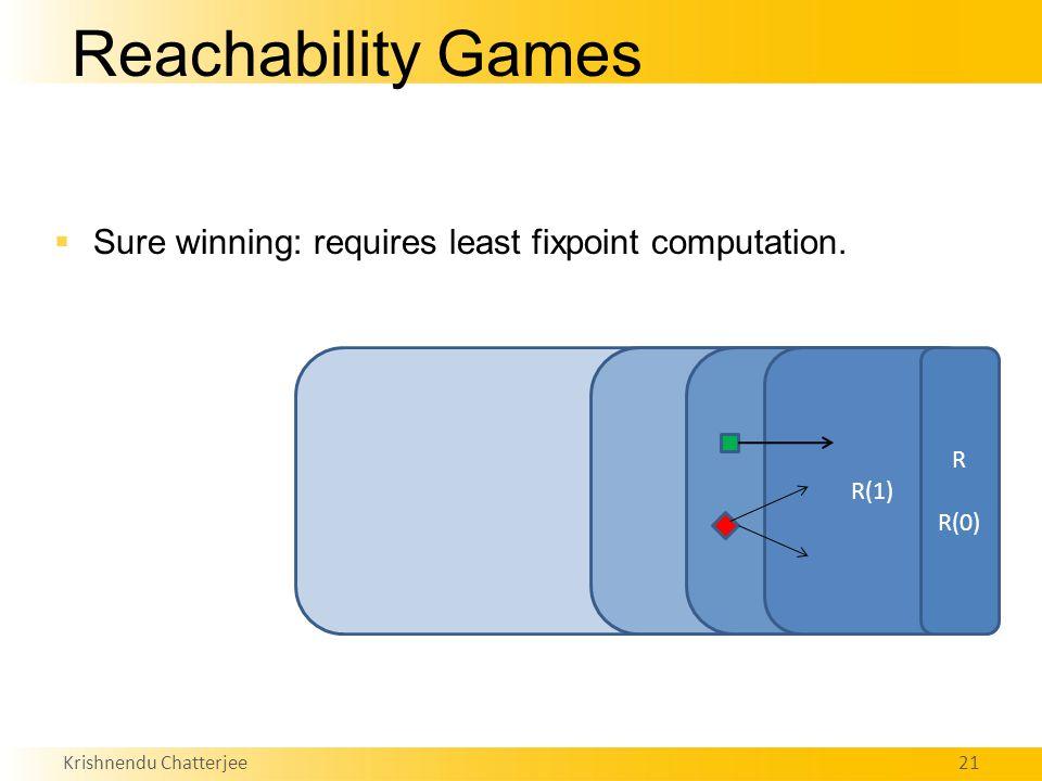 Krishnendu Chatterjee21 Reachability Games  Sure winning: requires least fixpoint computation.