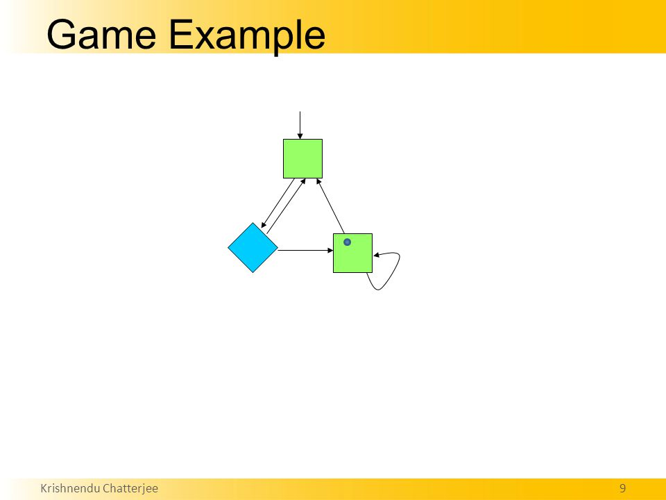 Krishnendu Chatterjee9 Game Example