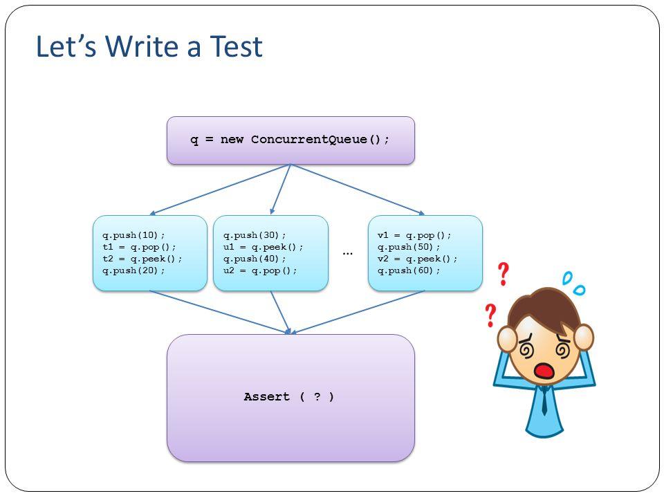 Let's Write a Test q = new ConcurrentQueue(); q.push(10); t1 = q.pop(); t2 = q.peek(); q.push(20); q.push(10); t1 = q.pop(); t2 = q.peek(); q.push(20)