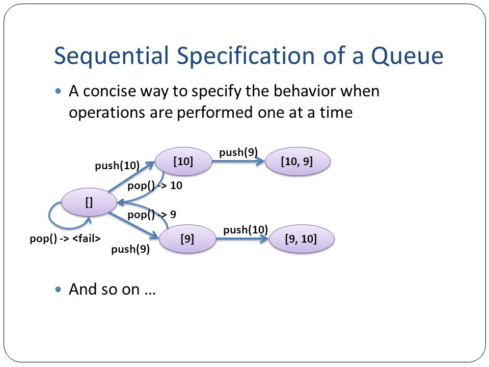 Sequential Specification of a Queue A concise way to specify the behavior when operations are performed one at a time And so on … [] [10] push(10) pop() -> [9] push(9) pop() -> 10 pop() -> 9 [10, 9] push(9) [9, 10] push(10)