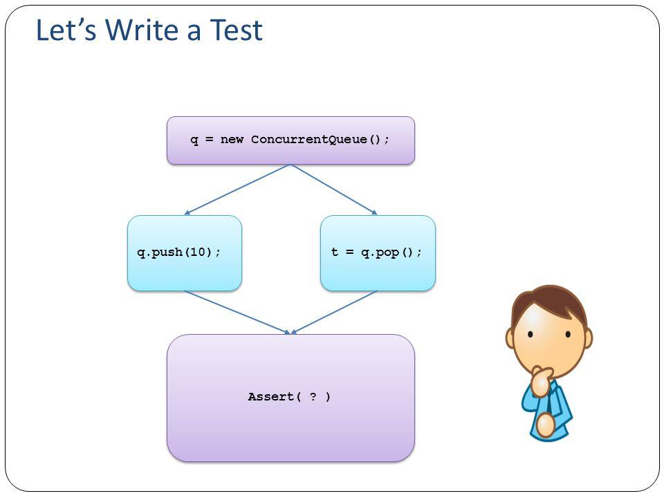 Let's Write a Test q = new ConcurrentQueue(); q.push(10); t = q.pop(); Assert( ? )