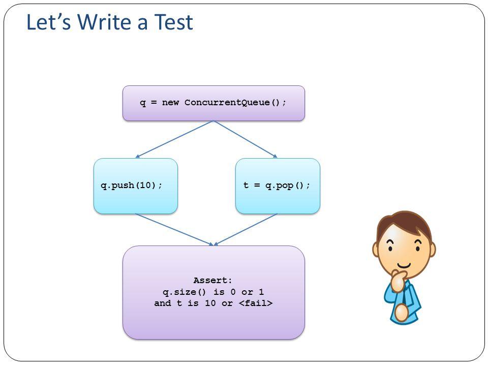 Let's Write a Test q = new ConcurrentQueue(); q.push(10); t = q.pop(); Assert: q.size() is 0 or 1 and t is 10 or Assert: q.size() is 0 or 1 and t is 1