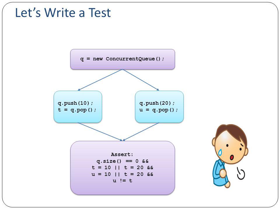 Let's Write a Test q = new ConcurrentQueue(); q.push(10); t = q.pop(); q.push(10); t = q.pop(); q.push(20); u = q.pop(); q.push(20); u = q.pop(); Asse