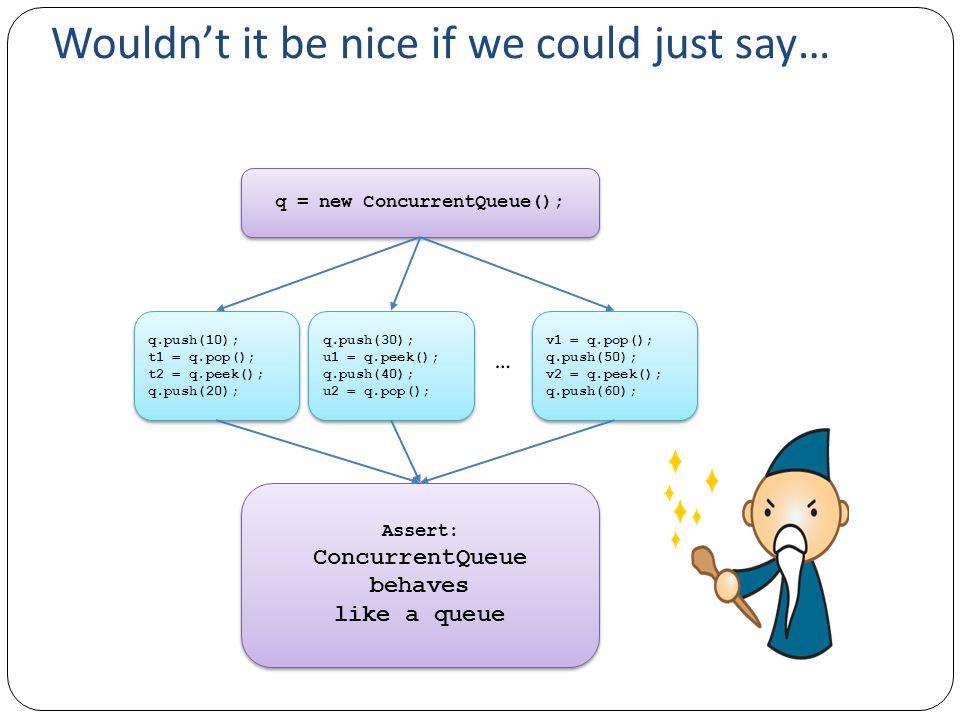 Wouldn't it be nice if we could just say… q = new ConcurrentQueue(); q.push(10); t1 = q.pop(); t2 = q.peek(); q.push(20); q.push(10); t1 = q.pop(); t2