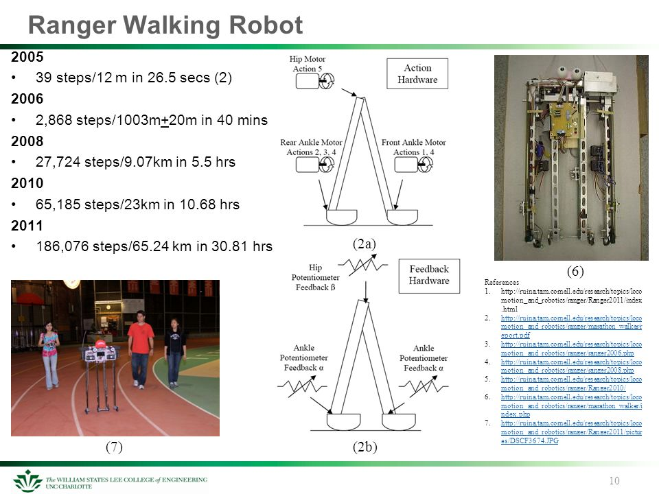 Ranger Walking Robot 2005 39 steps/12 m in 26.5 secs (2) 2006 2,868 steps/1003m+20m in 40 mins 2008 27,724 steps/9.07km in 5.5 hrs 2010 65,185 steps/23km in 10.68 hrs 2011 186,076 steps/65.24 km in 30.81 hrs 10 References 1.http://ruina.tam.cornell.edu/research/topics/loco motion_and_robotics/ranger/Ranger2011/index.html 2.http://ruina.tam.cornell.edu/research/topics/loco motion_and_robotics/ranger/marathon_walker/r eport.pdfhttp://ruina.tam.cornell.edu/research/topics/loco motion_and_robotics/ranger/marathon_walker/r eport.pdf 3.http://ruina.tam.cornell.edu/research/topics/loco motion_and_robotics/ranger/ranger2006.phphttp://ruina.tam.cornell.edu/research/topics/loco motion_and_robotics/ranger/ranger2006.php 4.http://ruina.tam.cornell.edu/research/topics/loco motion_and_robotics/ranger/ranger2008.phphttp://ruina.tam.cornell.edu/research/topics/loco motion_and_robotics/ranger/ranger2008.php 5.http://ruina.tam.cornell.edu/research/topics/loco motion_and_robotics/ranger/Ranger2010/http://ruina.tam.cornell.edu/research/topics/loco motion_and_robotics/ranger/Ranger2010/ 6.http://ruina.tam.cornell.edu/research/topics/loco motion_and_robotics/ranger/marathon_walker/i ndex.phphttp://ruina.tam.cornell.edu/research/topics/loco motion_and_robotics/ranger/marathon_walker/i ndex.php 7.http://ruina.tam.cornell.edu/research/topics/loco motion_and_robotics/ranger/Ranger2011/pictur es/DSCF3674.JPGhttp://ruina.tam.cornell.edu/research/topics/loco motion_and_robotics/ranger/Ranger2011/pictur es/DSCF3674.JPG (7) (6) (2a) (2b)