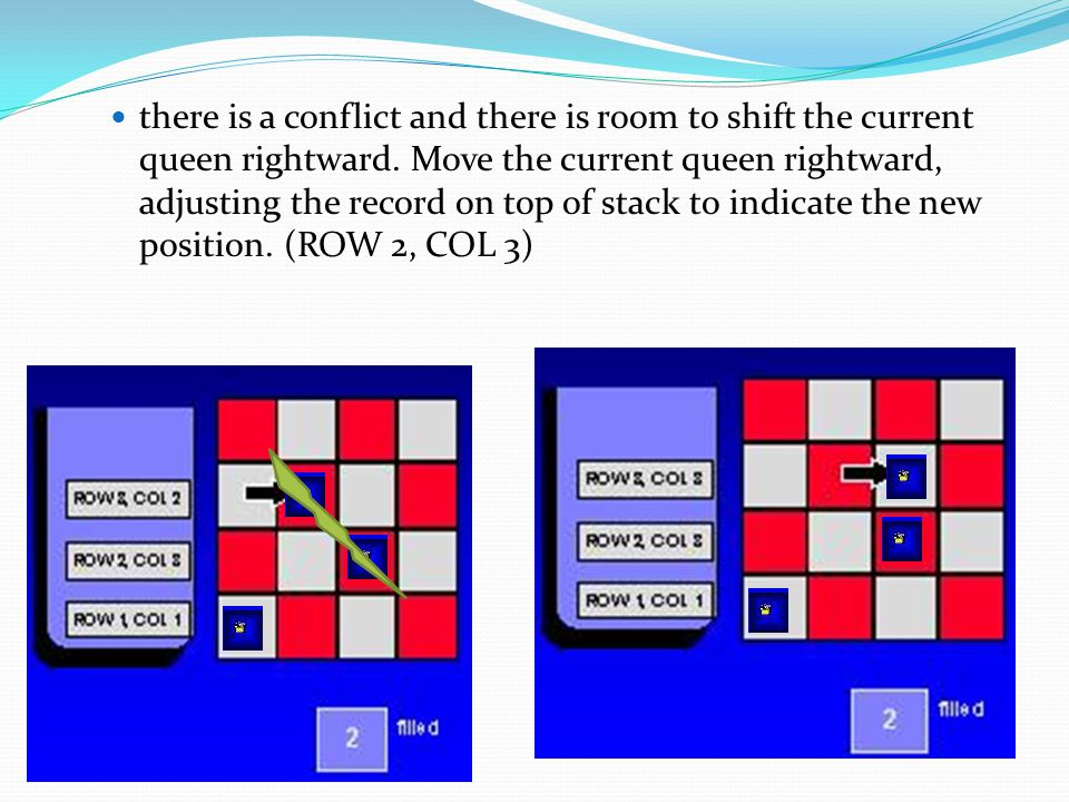 there is a conflict and there is room to shift the current queen rightward. Move the current queen rightward, adjusting the record on top of stack to