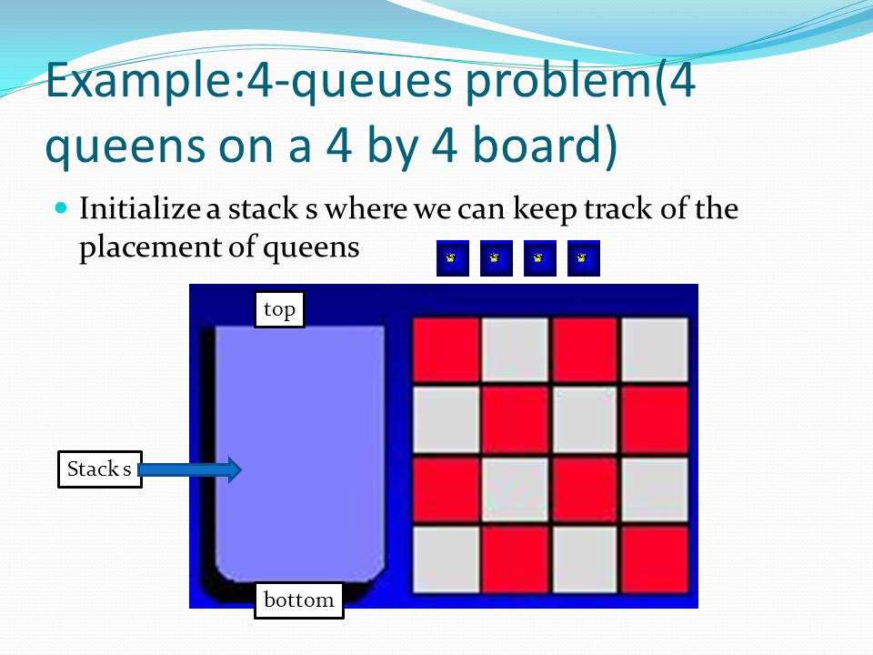 Example:4-queues problem(4 queens on a 4 by 4 board) Initialize a stack s where we can keep track of the placement of queens Stack s top bottom