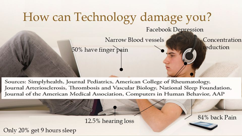 How can Technology damage you.