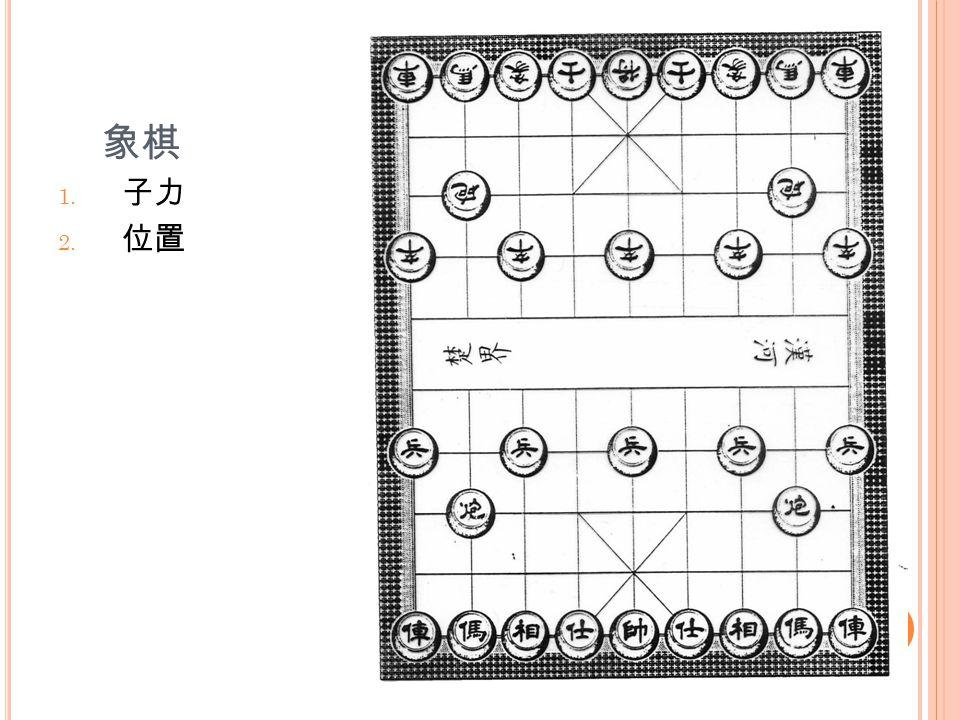 象棋 1. 子力 2. 位置