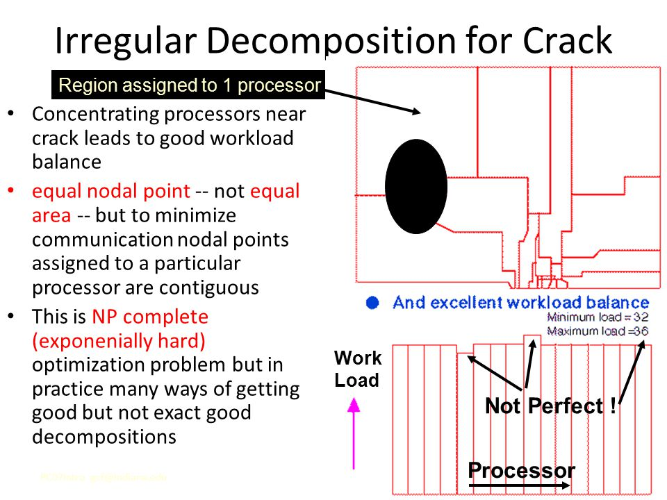 PC07Intro gcf@indiana.edu25 Irregular Decomposition for Crack Concentrating processors near crack leads to good workload balance equal nodal point --