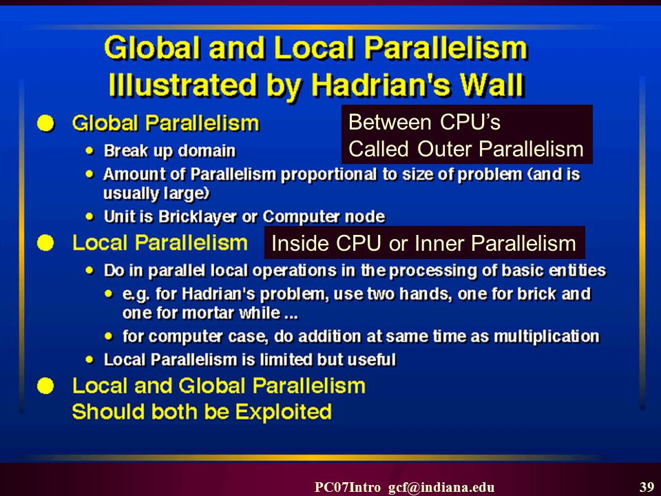 PC07Intro gcf@indiana.edu39 Inside CPU or Inner Parallelism Between CPU's Called Outer Parallelism