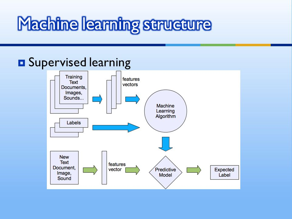  Supervised learning