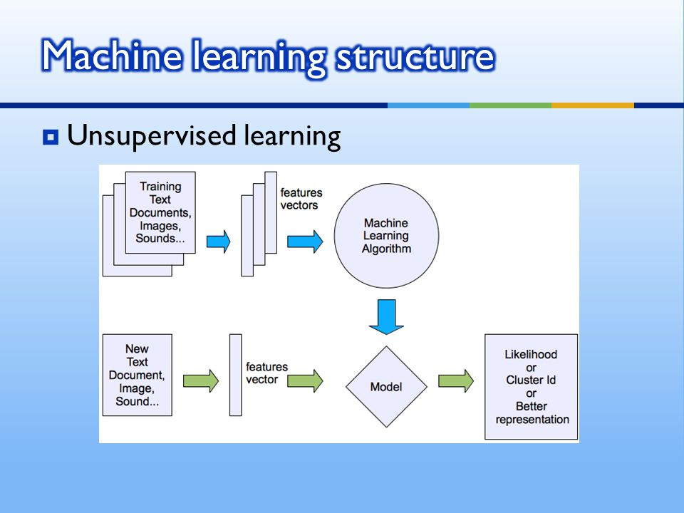  Unsupervised learning