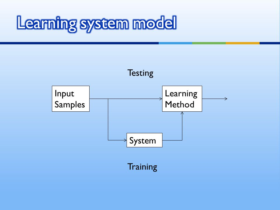  Supervised learning categories and techniques  Linear classifier (numerical functions)  Parametric (Probabilistic functions)  Naïve Bayes, Gaussian discriminant analysis (GDA), Hidden Markov models (HMM), Probabilistic graphical models  Non-parametric (Instance-based functions)  K-nearest neighbors, Kernel regression, Kernel density estimation, Local regression  Non-metric (Symbolic functions)  Classification and regression tree (CART), decision tree  Aggregation  Bagging (bootstrap + aggregation), Adaboost, Random forest