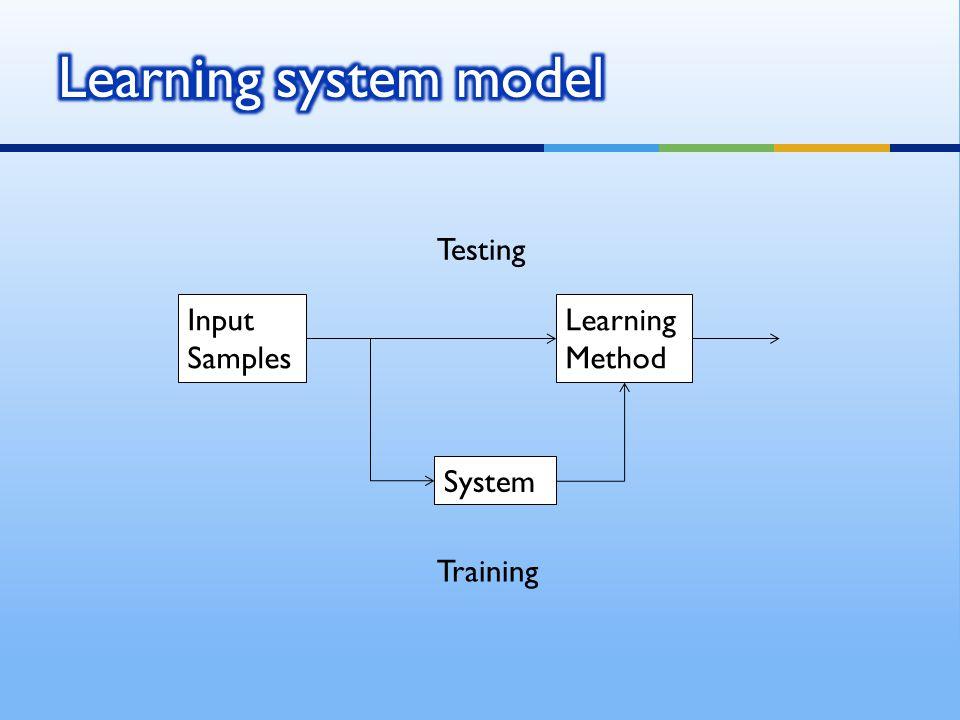 Training set (observed) Universal set (unobserved) Testing set (unobserved) Data acquisitionPractical usage