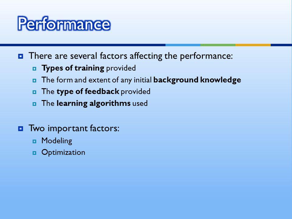 Using logistic regression Training Testing Error rate: 0.11Error rate: 0.145