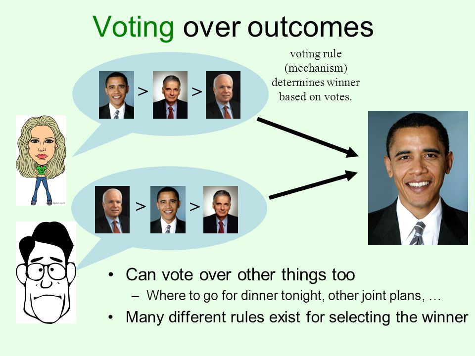 Voting over outcomes > > > > voting rule (mechanism) determines winner based on votes. Can vote over other things too –Where to go for dinner tonight,