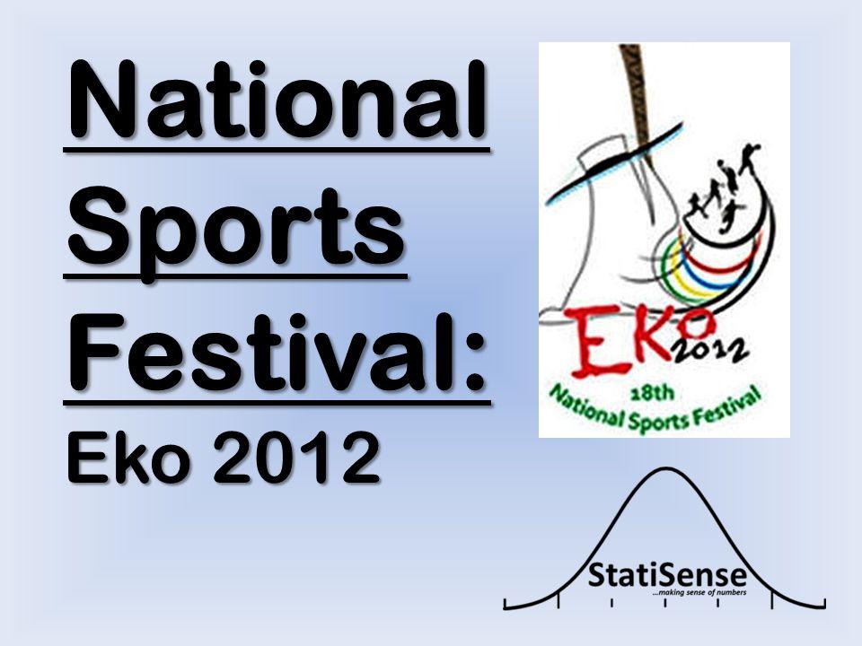 National Sports Festival: Eko 2012