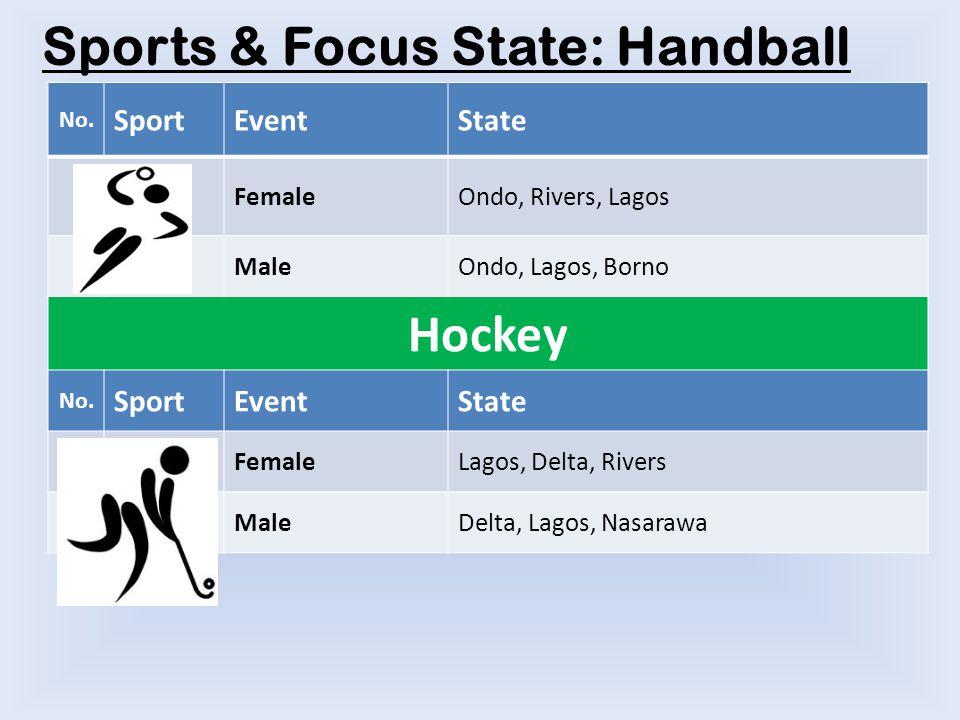 No. SportEventState FemaleOndo, Rivers, Lagos MaleOndo, Lagos, Borno Hockey No.