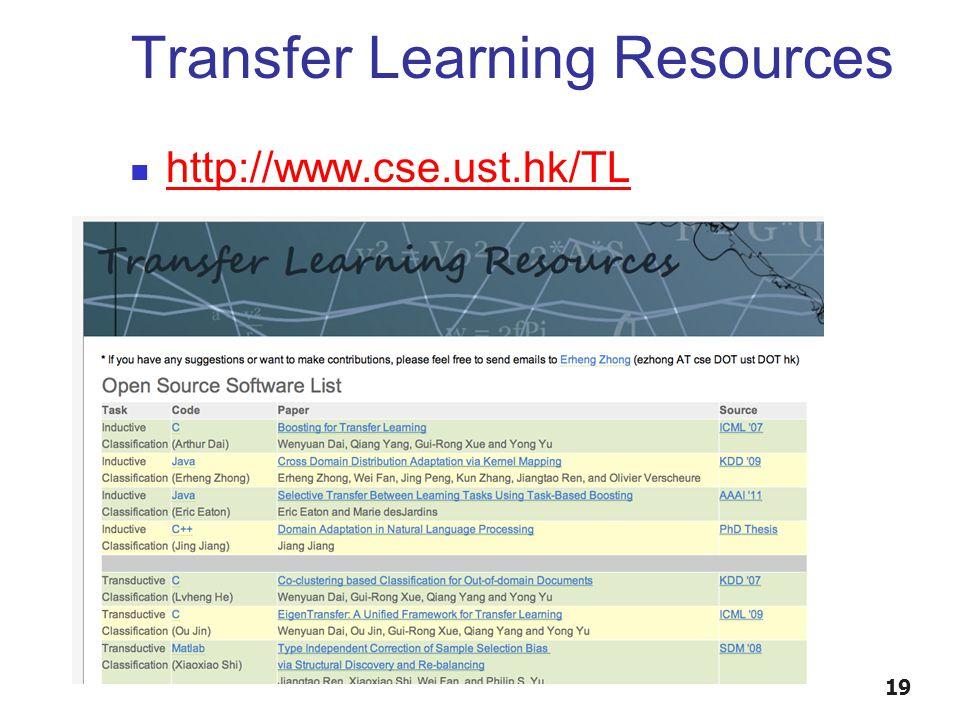 Transfer Learning Resources http://www.cse.ust.hk/TL 19