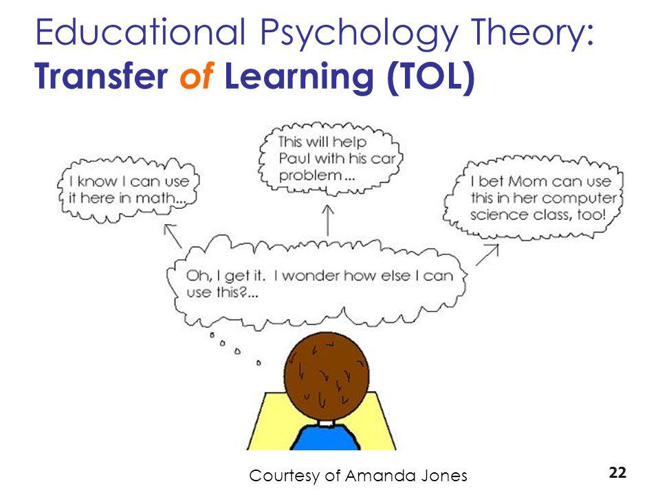 22 Educational Psychology Theory: Transfer of Learning (TOL) Courtesy of Amanda Jones