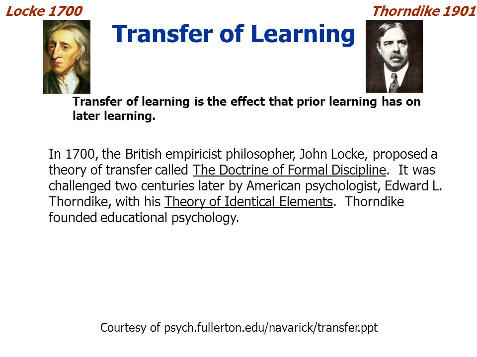 Transfer of learning is the effect that prior learning has on later learning. Transfer of Learning Thorndike 1901Locke 1700 In 1700, the British empir