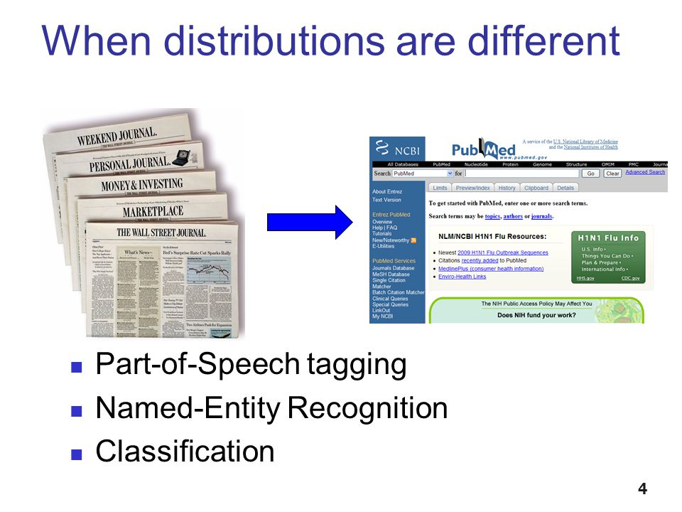 When distributions are different Part-of-Speech tagging Named-Entity Recognition Classification 4