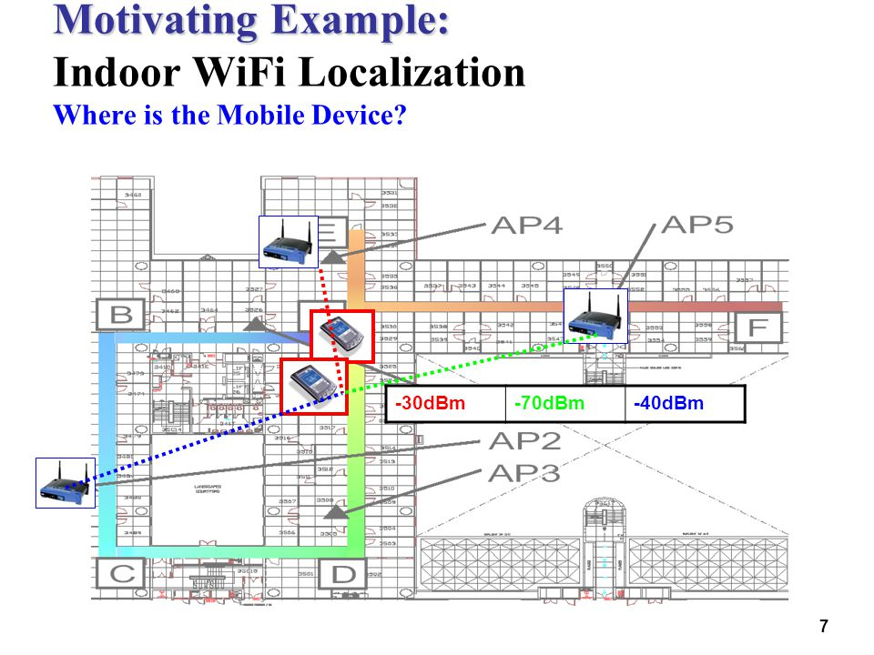 7 Motivating Example: Motivating Example: Indoor WiFi Localization Where is the Mobile Device? -30dBm-70dBm-40dBm