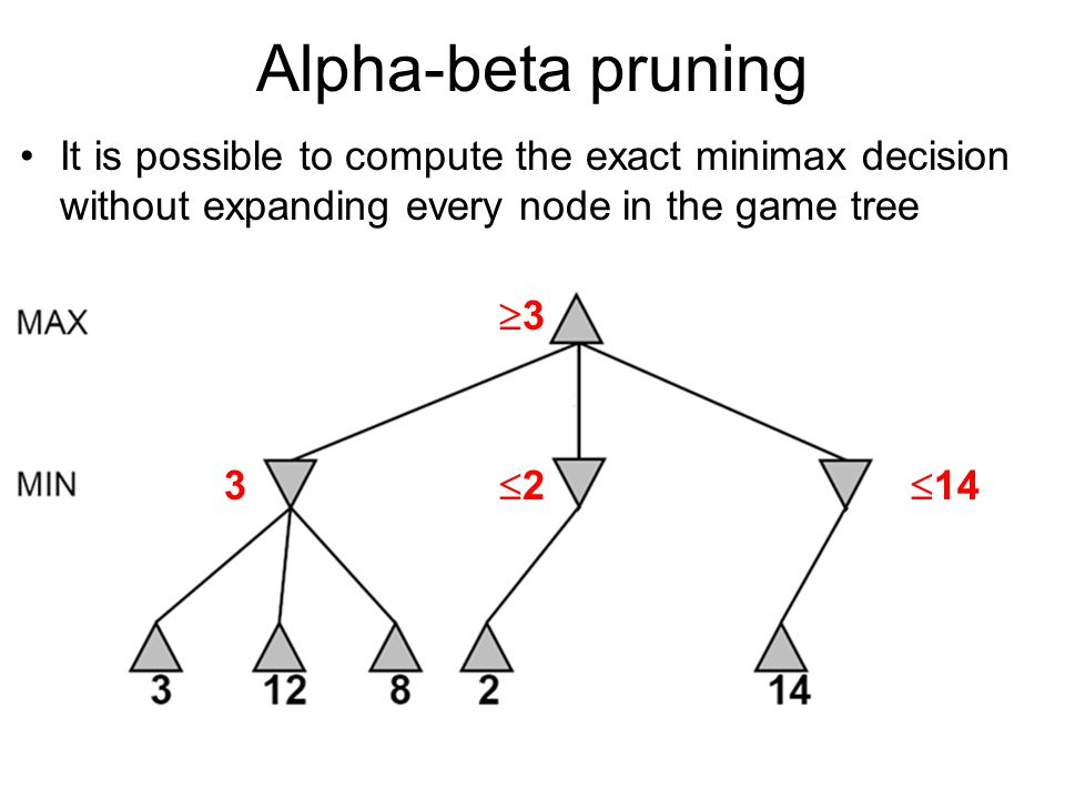 Alpha-beta pruning It is possible to compute the exact minimax decision without expanding every node in the game tree 3 33 22  14