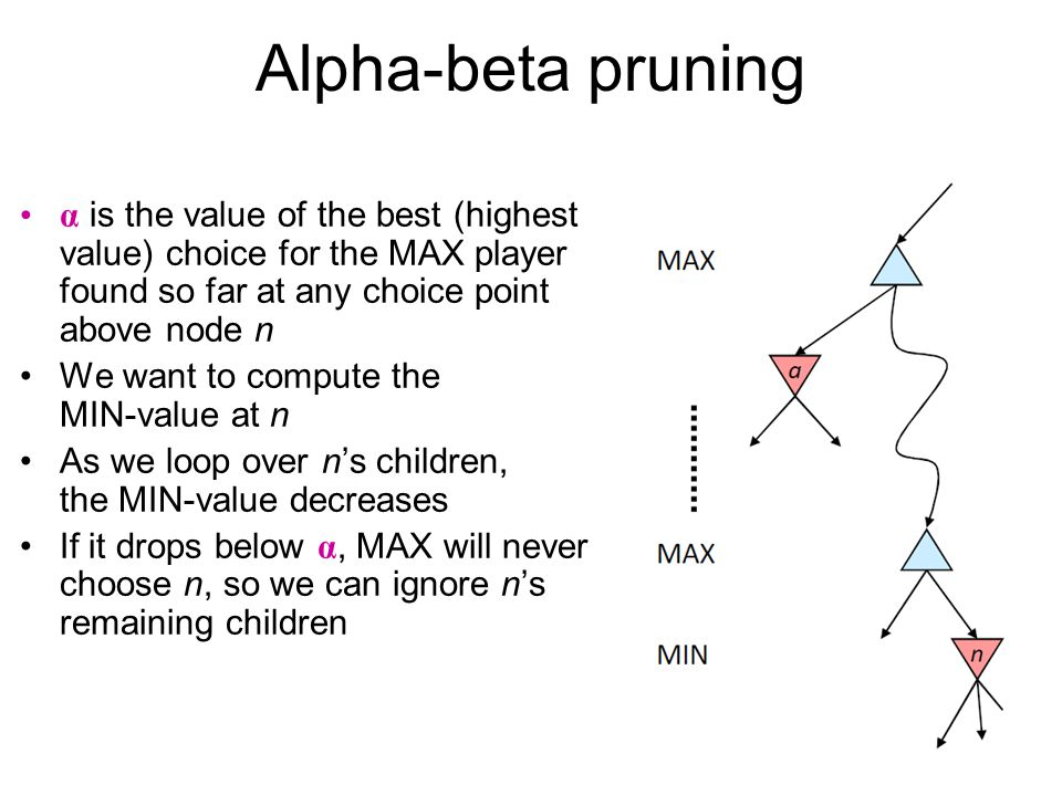 Alpha-beta pruning α is the value of the best (highest value) choice for the MAX player found so far at any choice point above node n We want to compute the MIN-value at n As we loop over n's children, the MIN-value decreases If it drops below α, MAX will never choose n, so we can ignore n's remaining children