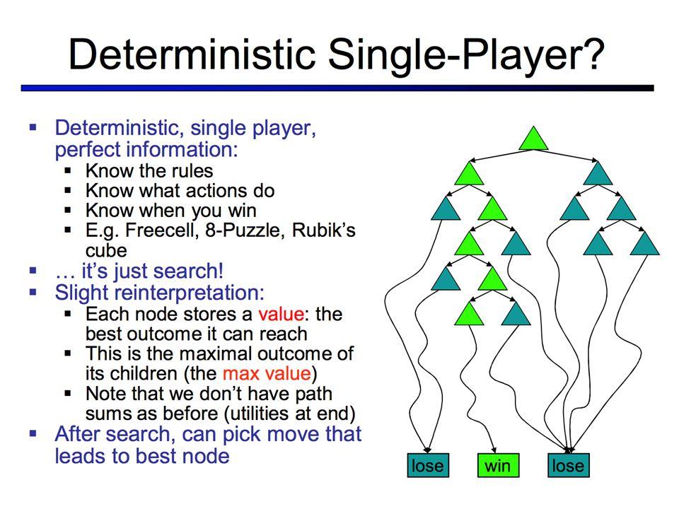 Alpha-beta pruning Function action = Alpha-Beta-Search(node) v = Max-Value(node, −∞, ∞) return the action from node with value v α: best alternative available to the Max player β: best alternative available to the Min player Function v = Max-Value(node, α, β) if Terminal(node) return Utility(node) v = −∞ for each action from node v = Max(v, Min-Value(Succ(node, action), α, β)) if v ≥ β return v α = Max(α, v) end for return v node Succ(node, action) action …