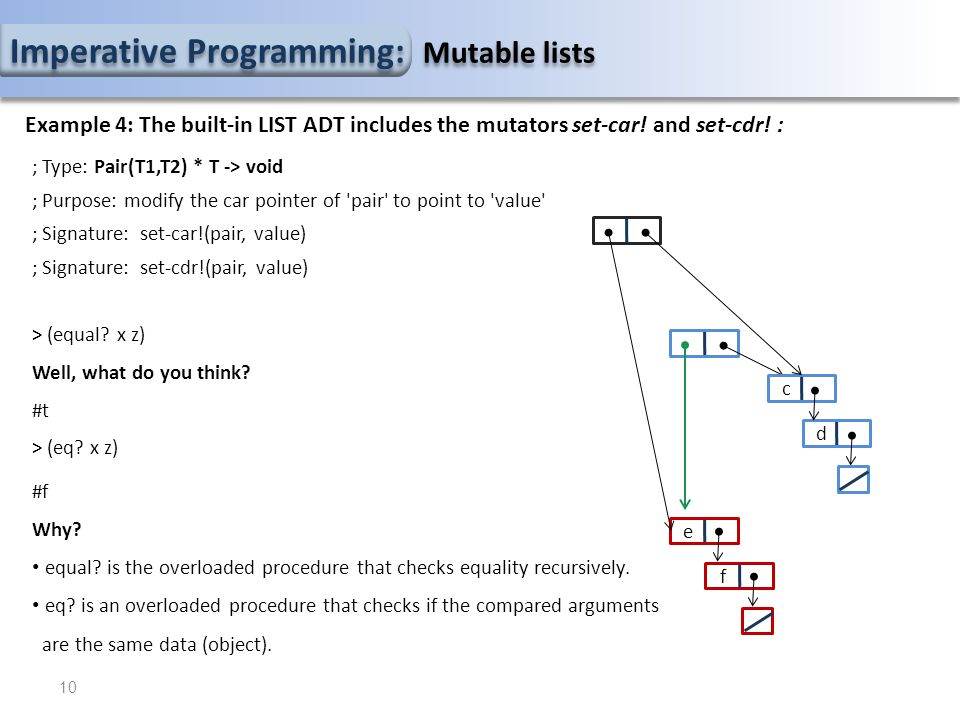 Imperative Programming: Mutable lists Example 4: The built-in LIST ADT includes the mutators set-car.