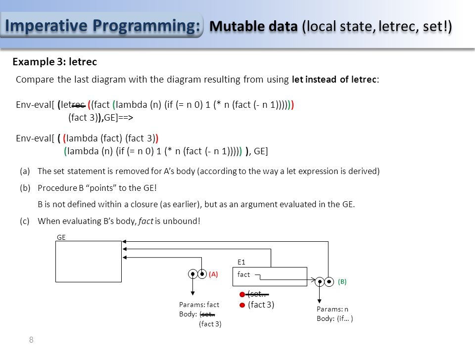 (define analyze-special-form (lambda (exp) (cond …((while.