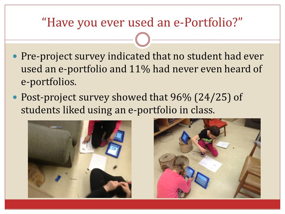 """""""Have you ever used an e-Portfolio?"""" Pre-project survey indicated that no student had ever used an e-portfolio and 11% had never even heard of e-portf"""
