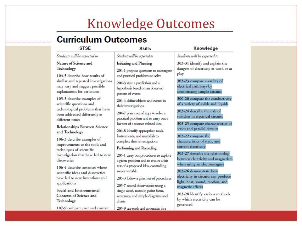 Knowledge Outcomes