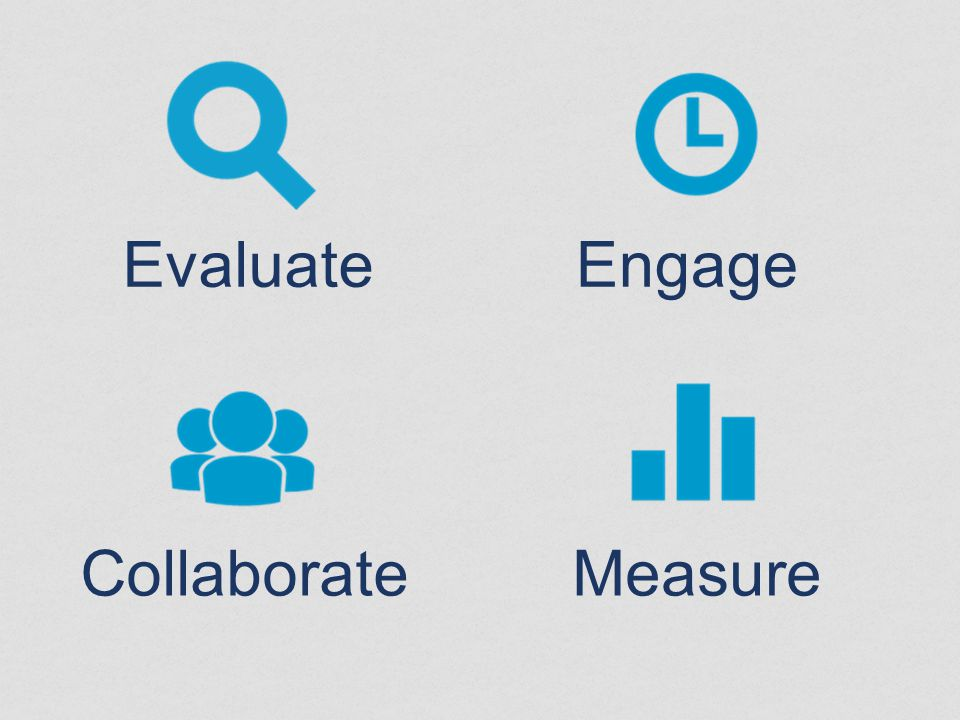 Collaborate Evaluate Measure Engage