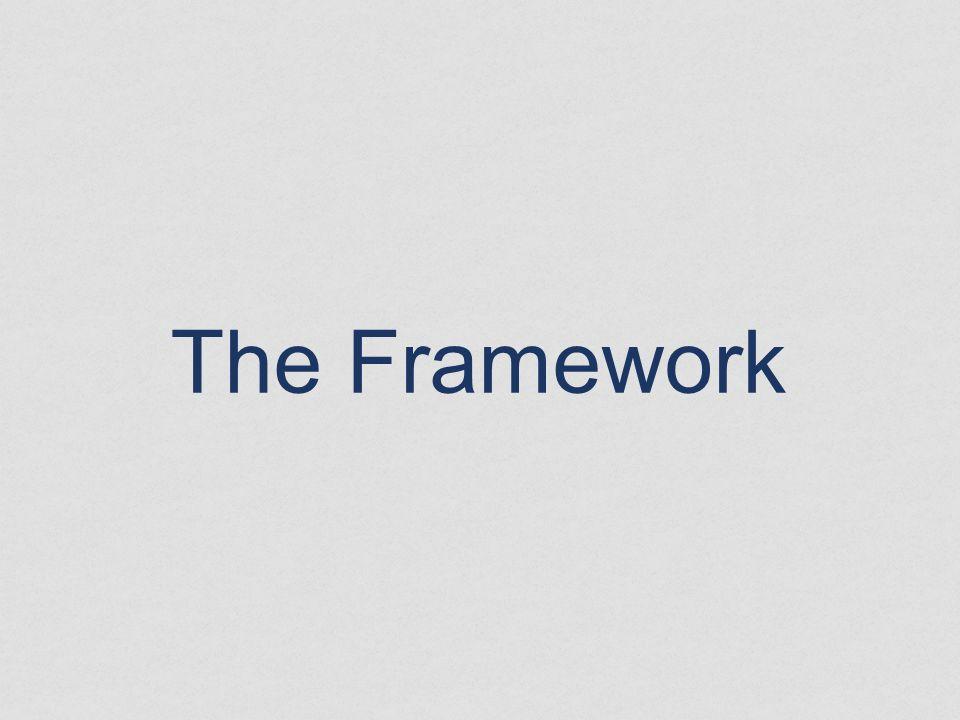 Collaborate Evaluate Measure Engage